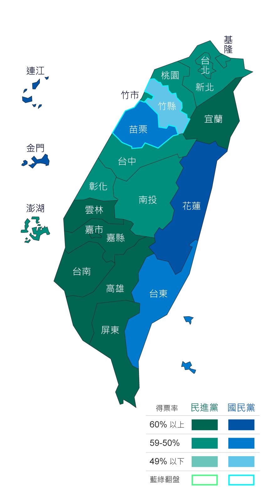 2020藍綠版圖